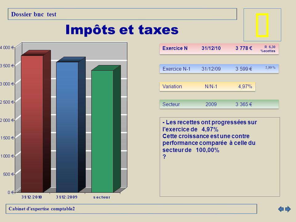 â Impôts et taxes Dossier bnc test