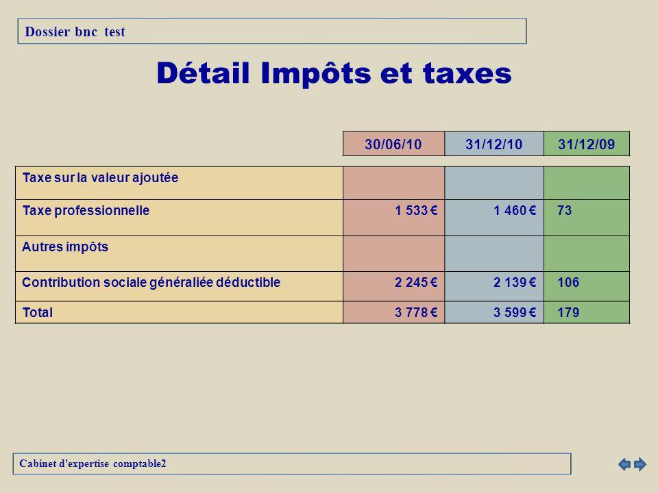 Détail Impôts et taxes Dossier bnc test 30/06/10 31/12/10 31/12/09