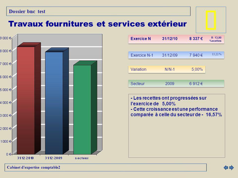 Travaux fournitures et services extérieur