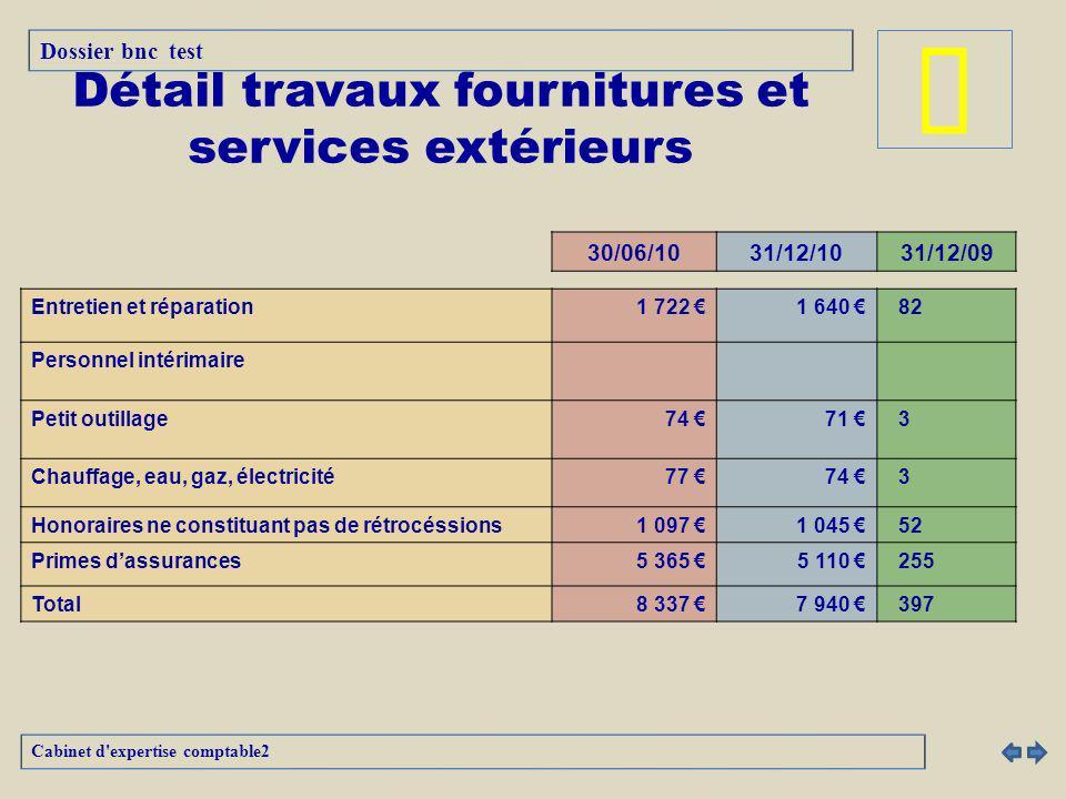 Détail travaux fournitures et services extérieurs