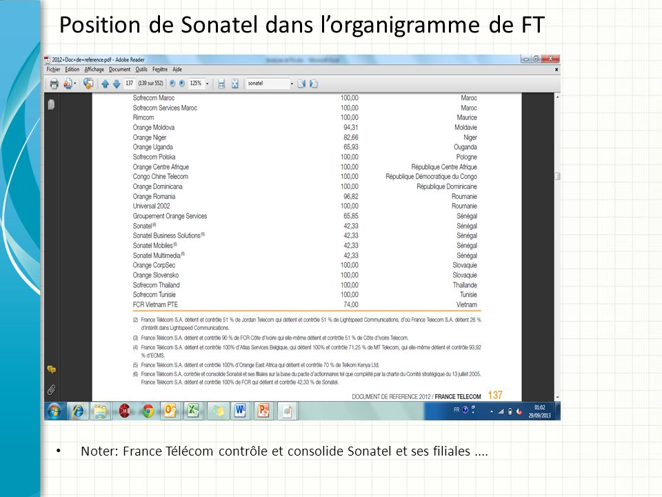 Position de Sonatel dans l'organigramme de FT