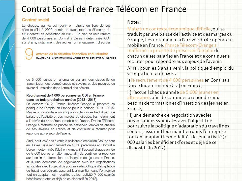 Contrat Social de France Télécom en France