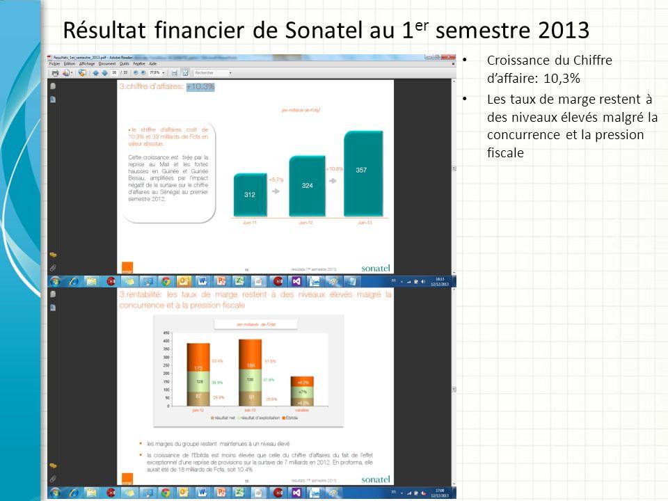 Résultat financier de Sonatel au 1er semestre 2013