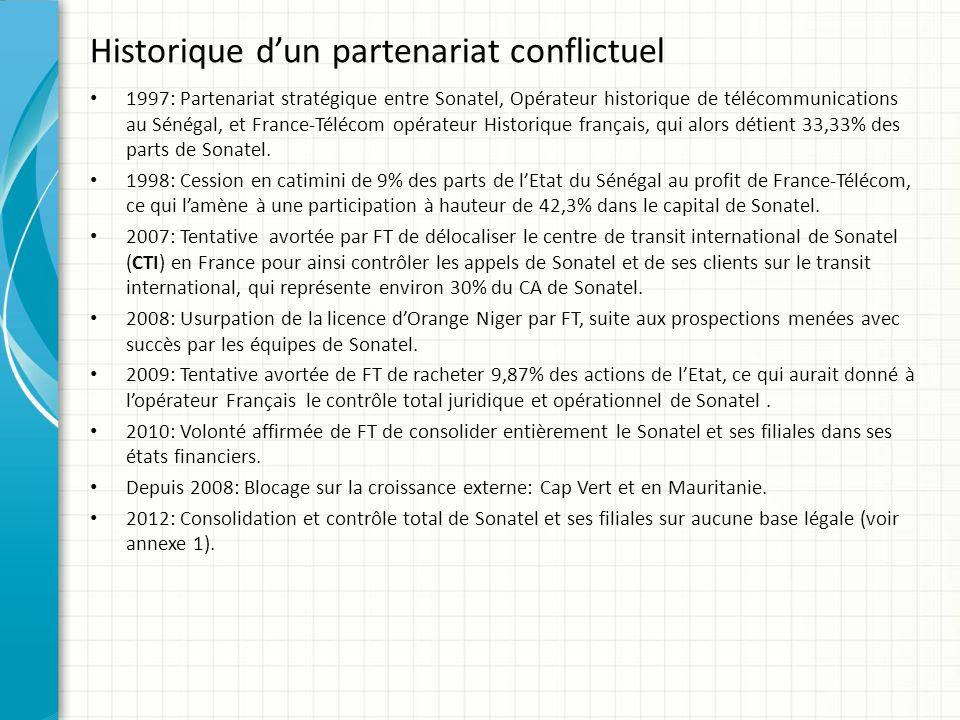 Historique d'un partenariat conflictuel