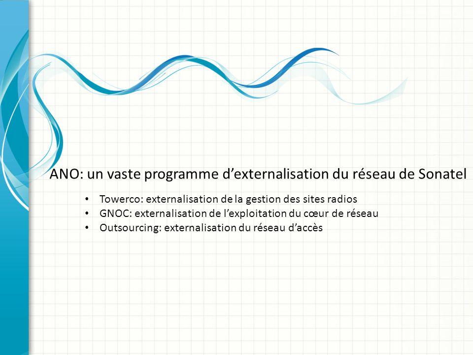 ANO: un vaste programme d'externalisation du réseau de Sonatel