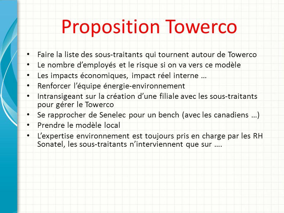 Proposition Towerco Faire la liste des sous-traitants qui tournent autour de Towerco. Le nombre d'employés et le risque si on va vers ce modèle.