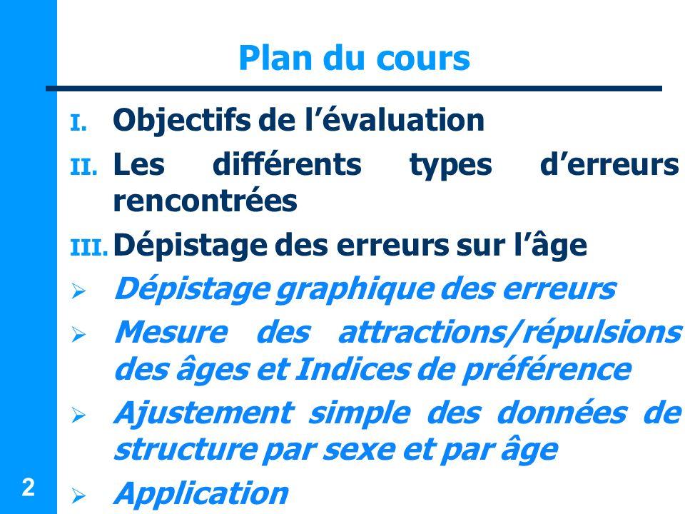 Plan du cours Objectifs de l'évaluation