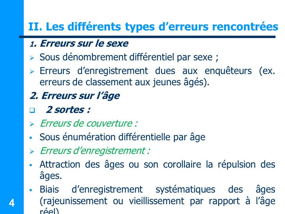 II. Les différents types d'erreurs rencontrées