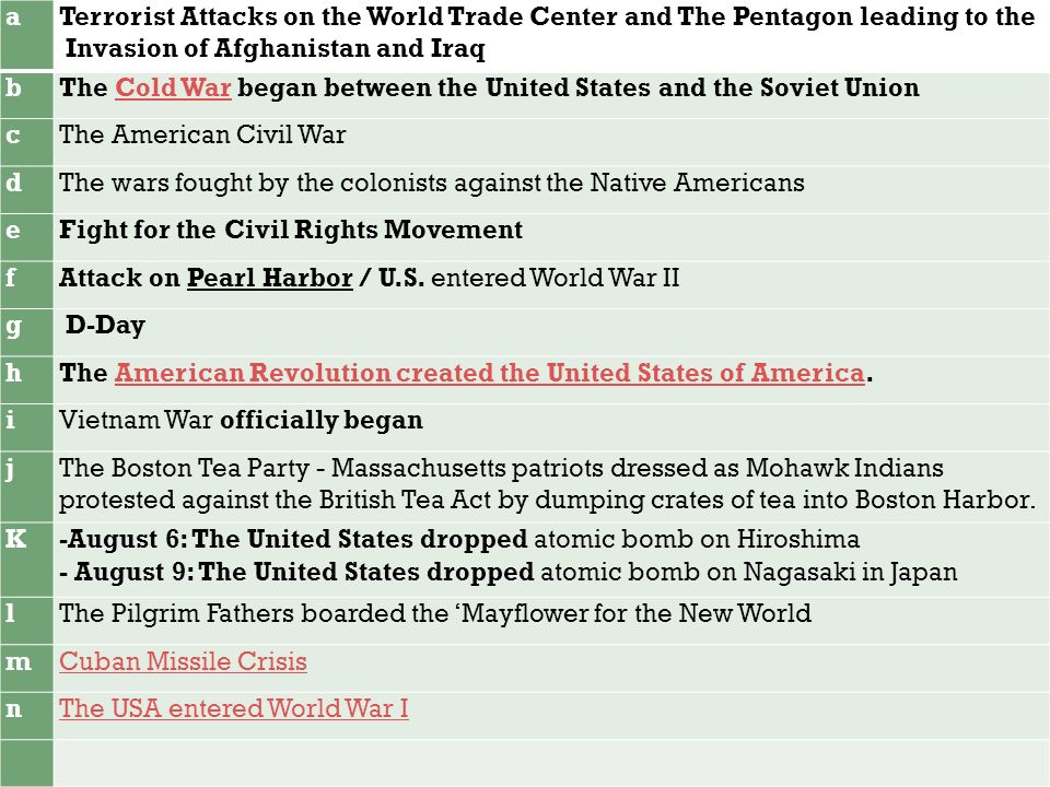 a Terrorist Attacks on the World Trade Center and The Pentagon leading to the. Invasion of Afghanistan and Iraq.