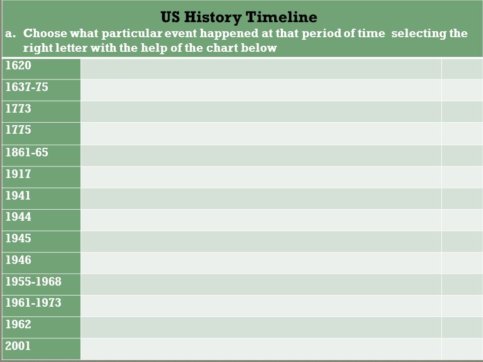 US History Timeline. Choose what particular event happened at that period of time selecting the right letter with the help of the chart below.