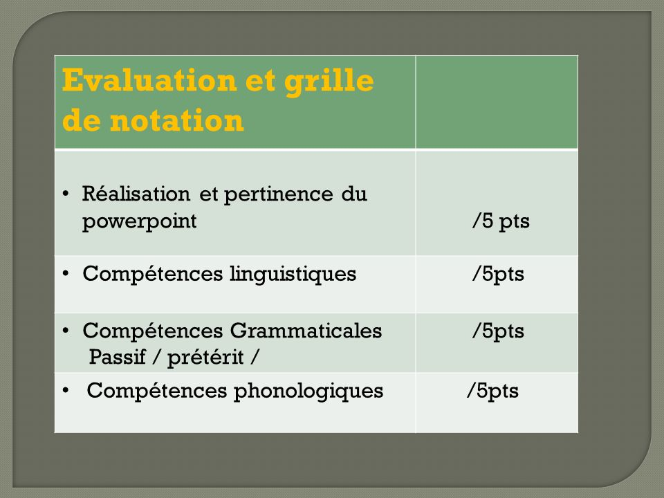 Evaluation et grille de notation