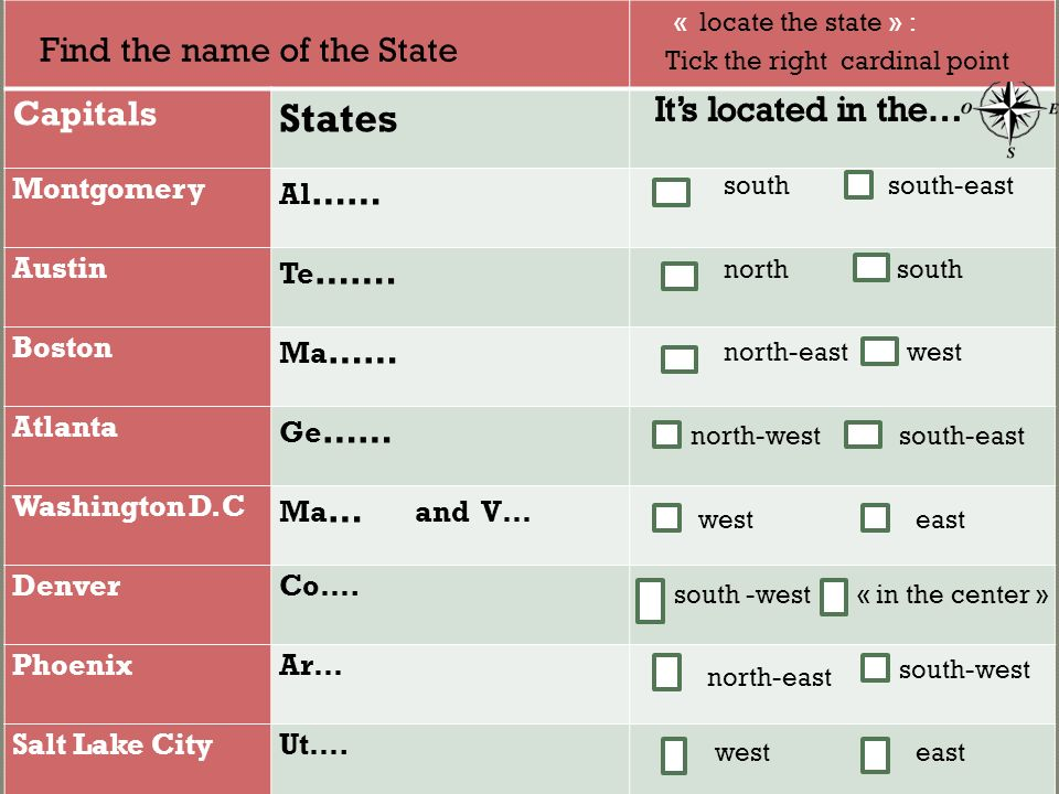 States Find the name of the State It's located in the… Capitals