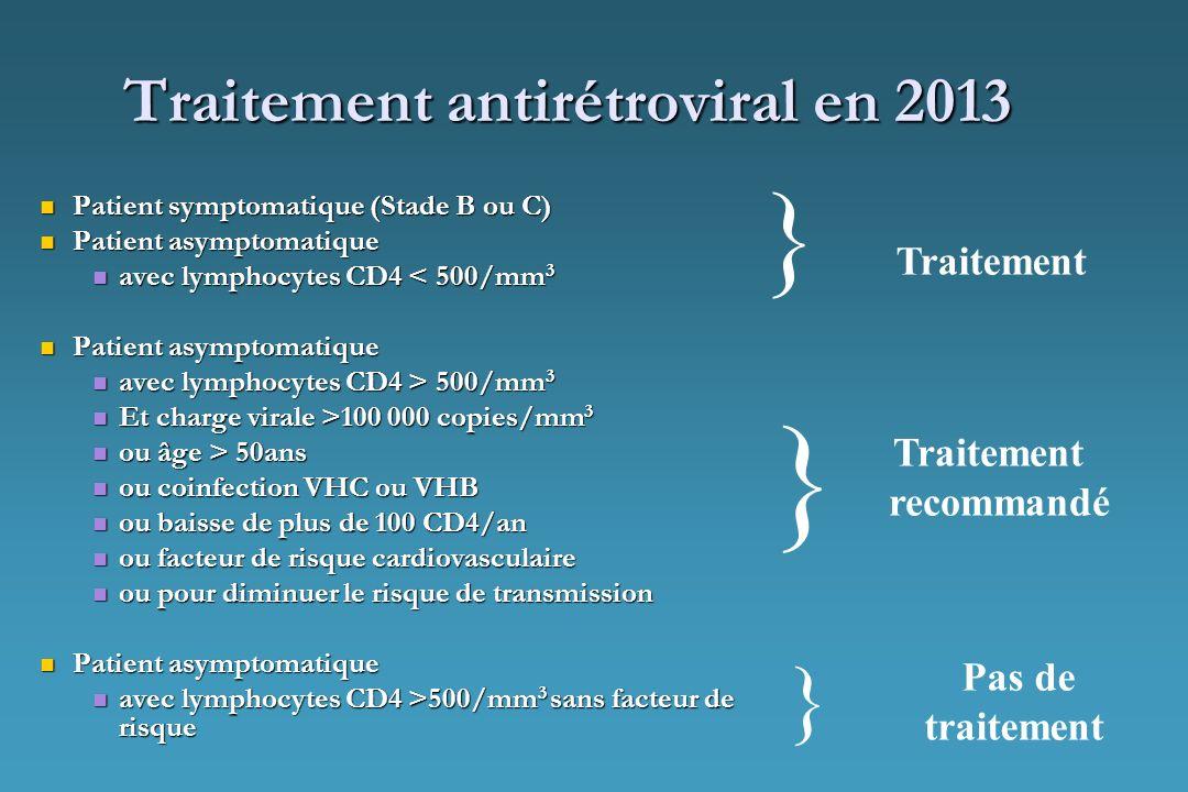 Traitement antirétroviral en 2013