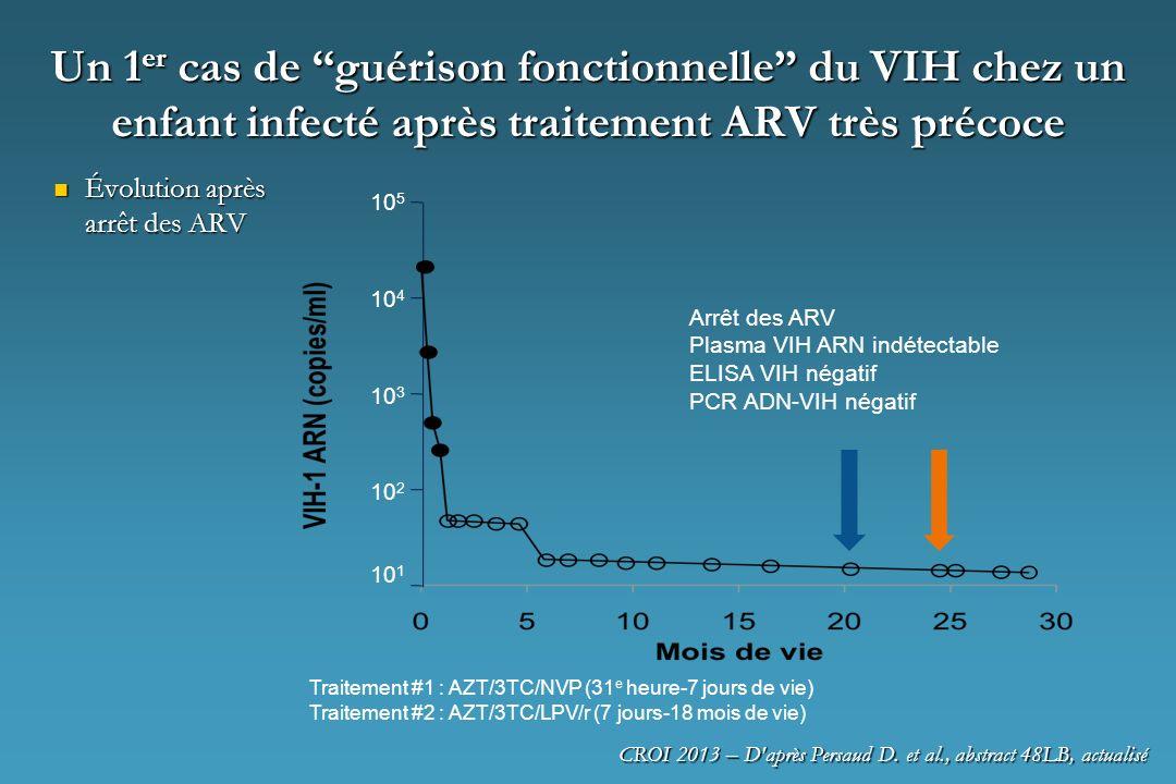 Un 1er cas de guérison fonctionnelle du VIH chez un enfant infecté après traitement ARV très précoce