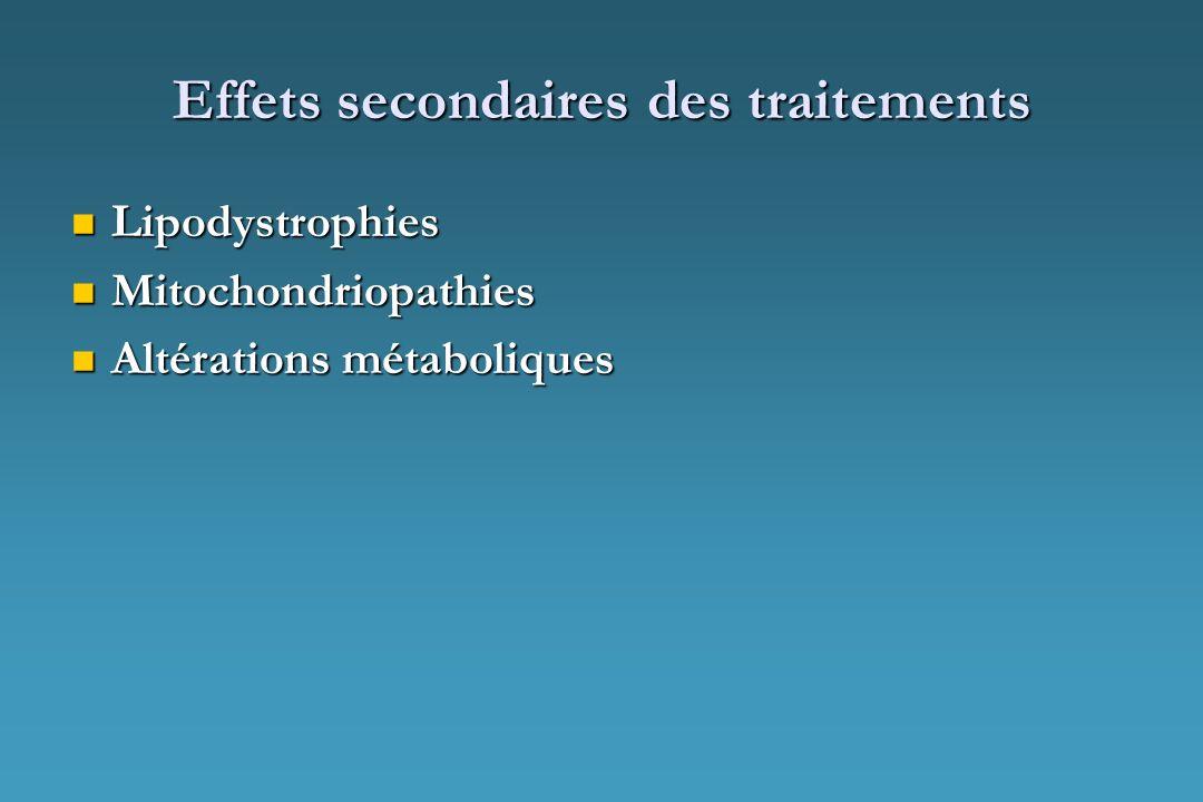 Effets secondaires des traitements