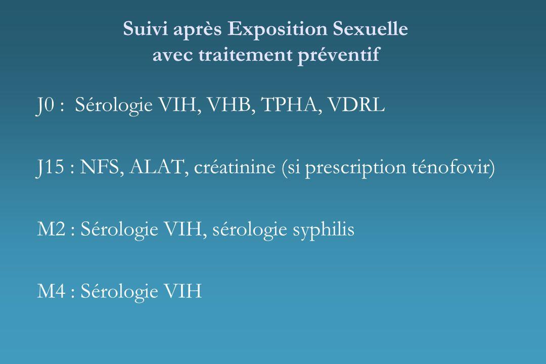 Suivi après Exposition Sexuelle avec traitement préventif