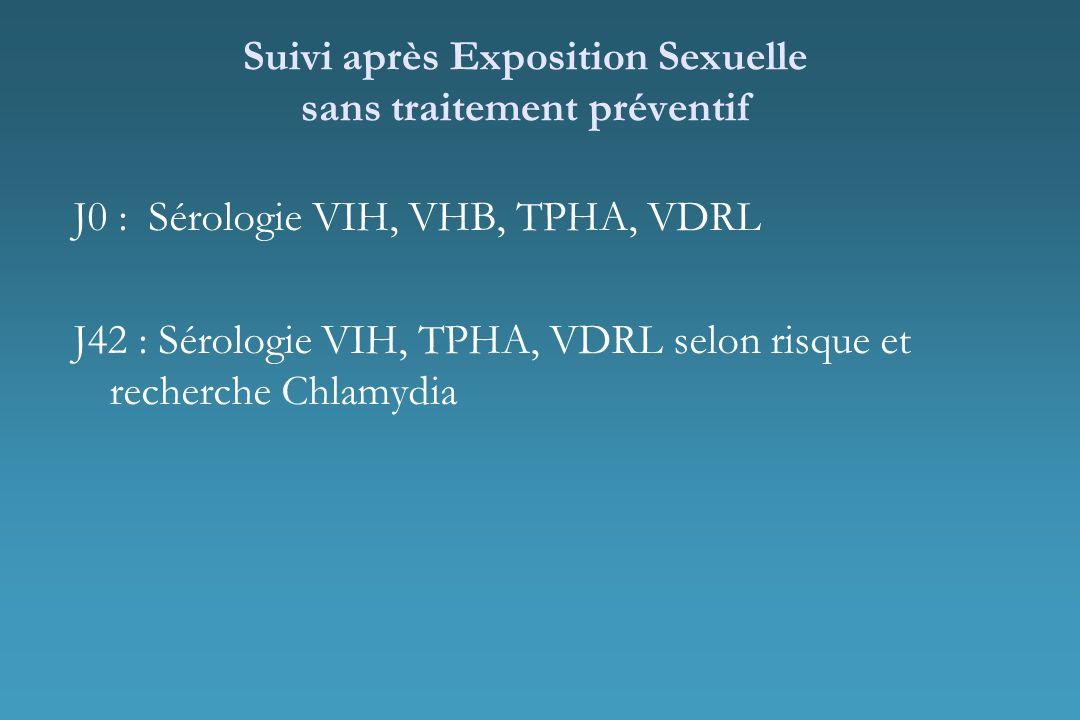 Suivi après Exposition Sexuelle sans traitement préventif