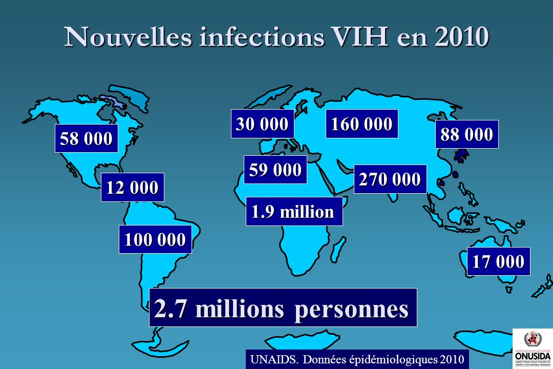 Nouvelles infections VIH en 2010