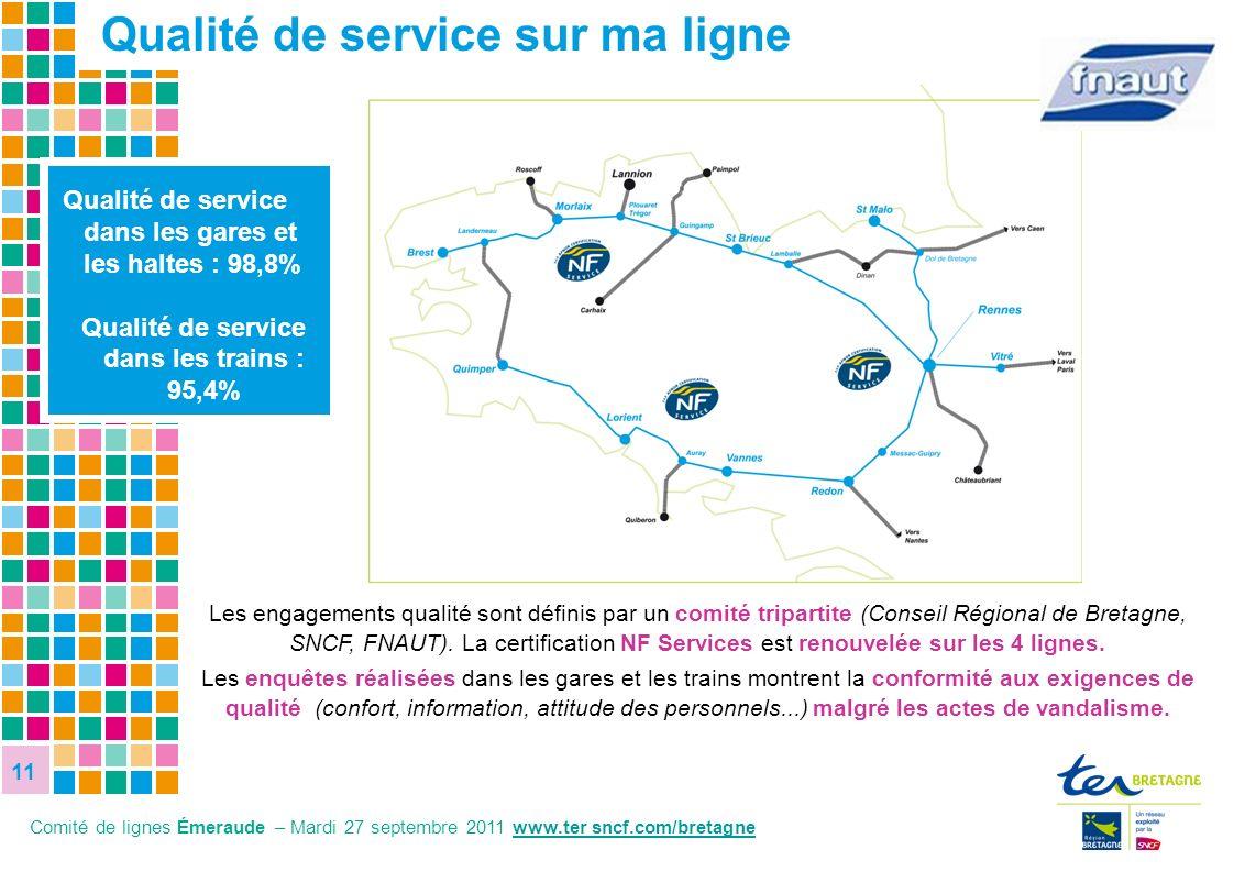 Qualité de service dans les trains : 95,4%