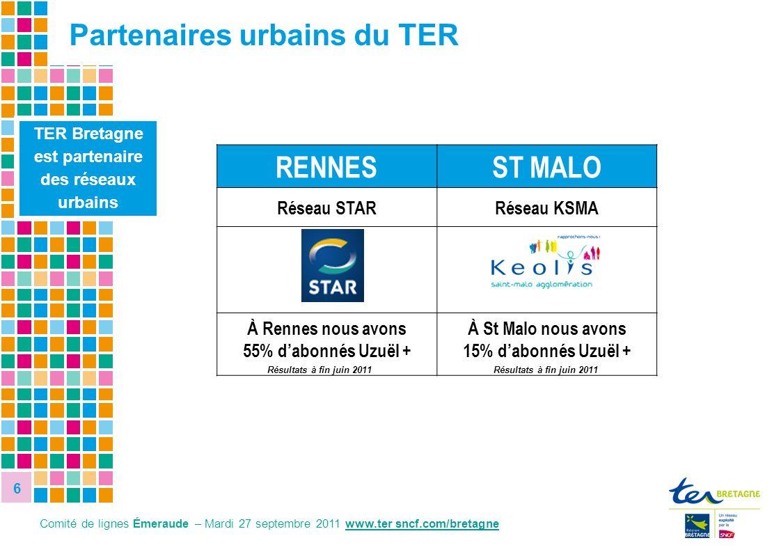Partenaires urbains du TER
