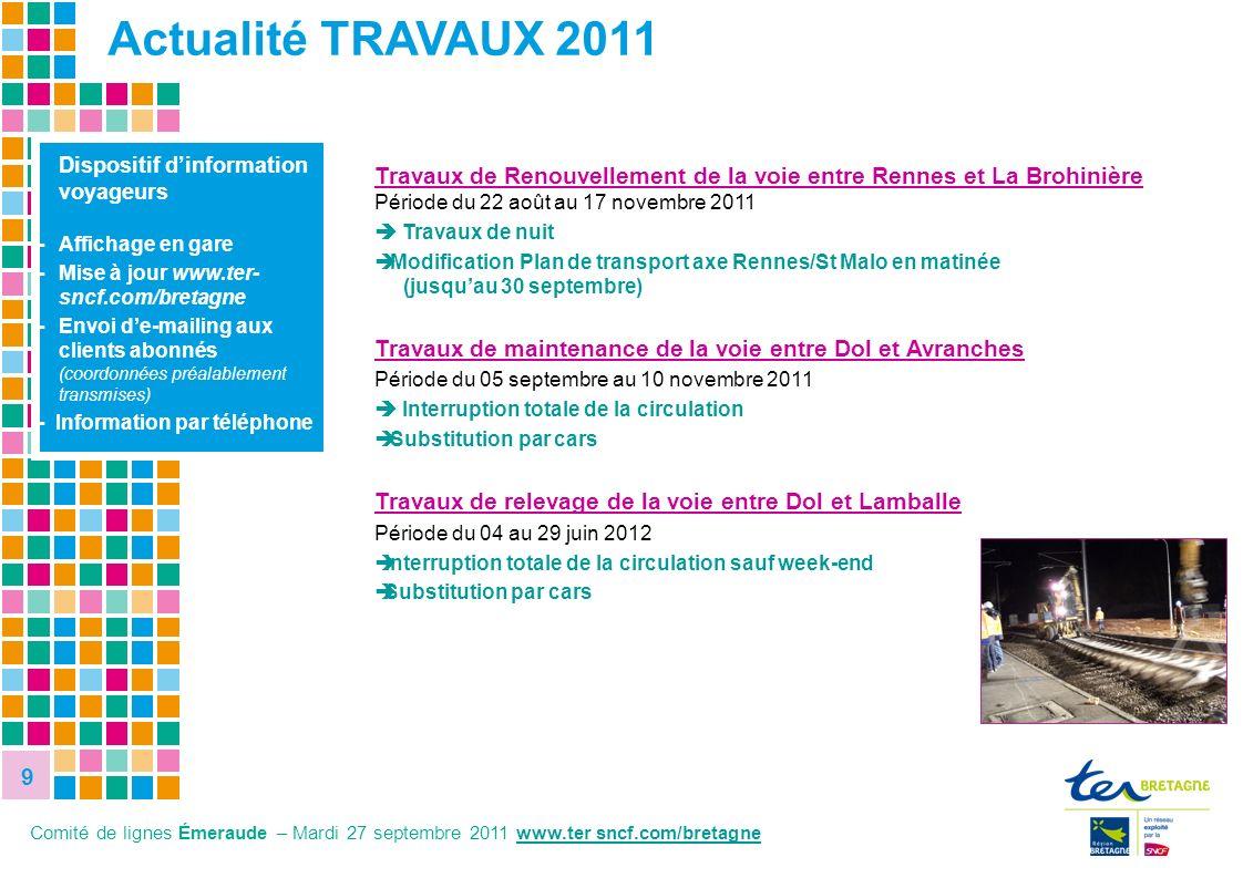 9 Actualité TRAVAUX 2011. Dispositif d'information voyageurs. - Affichage en gare. - Mise à jour www.ter-sncf.com/bretagne.