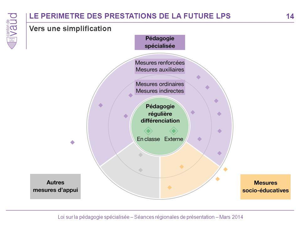 LE PERIMETRE DES PRESTATIONS DE LA FUTURE LPS