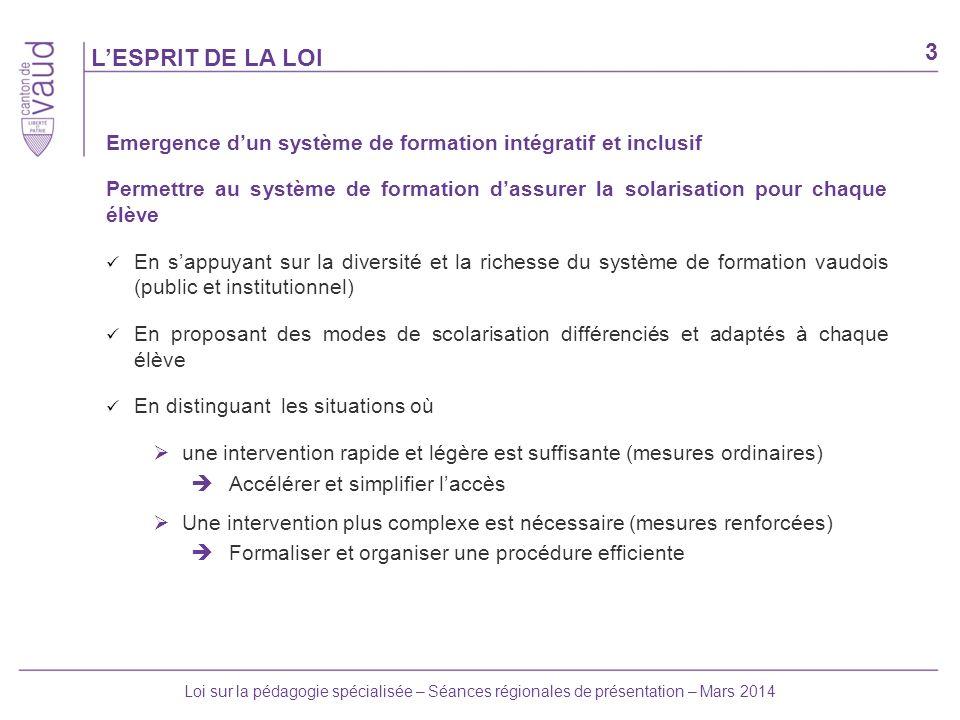 L'ESPRIT DE LA LOI Emergence d'un système de formation intégratif et inclusif.