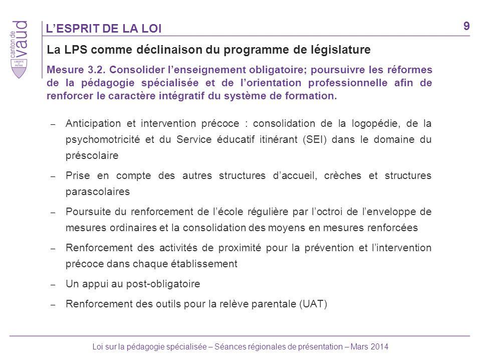 La LPS comme déclinaison du programme de législature