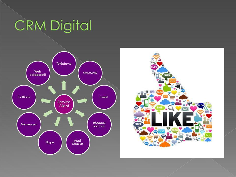 CRM Digital Service Client Téléphone SMS/MMS E-mail Réseaux sociaux