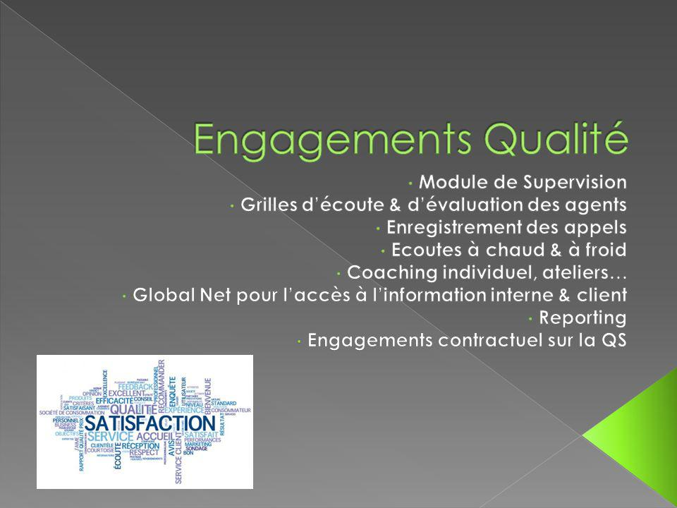 Engagements Qualité Module de Supervision