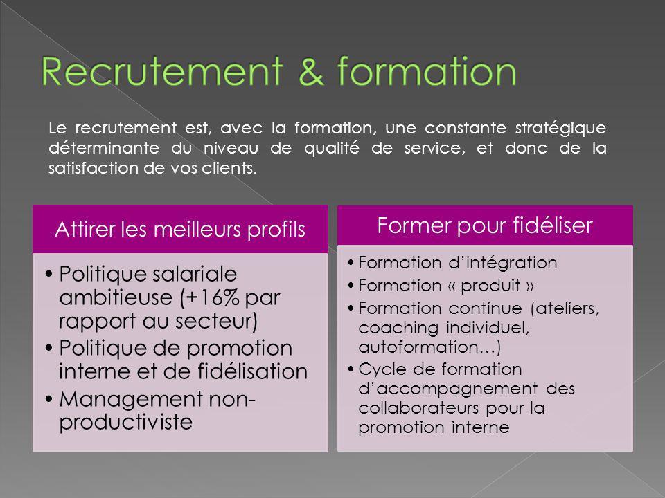 Recrutement & formation