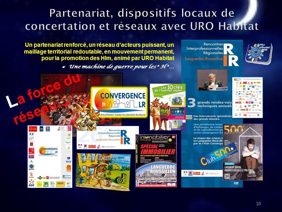 Partenariat, dispositifs locaux de concertation et réseaux avec URO Habitat