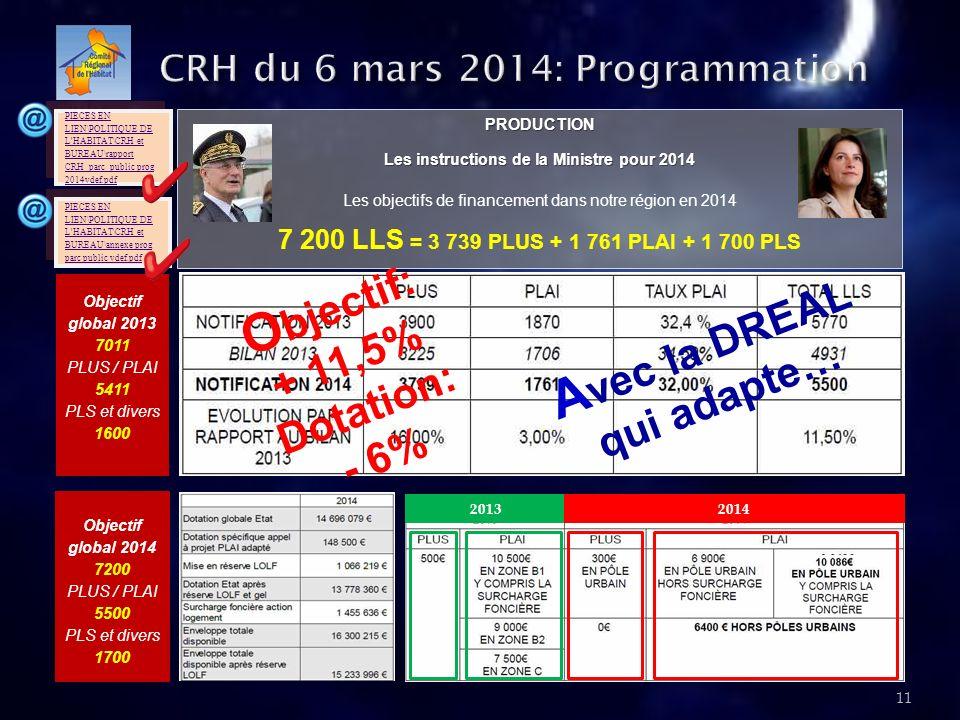 CRH du 6 mars 2014: Programmation