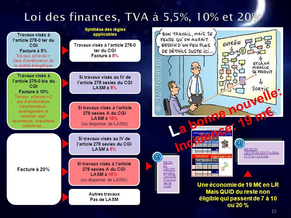 Loi des finances, TVA à 5,5%, 10% et 20%