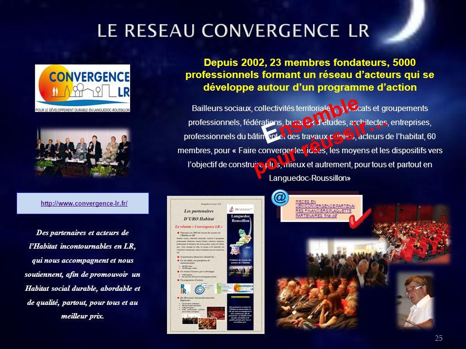 LE RESEAU CONVERGENCE LR