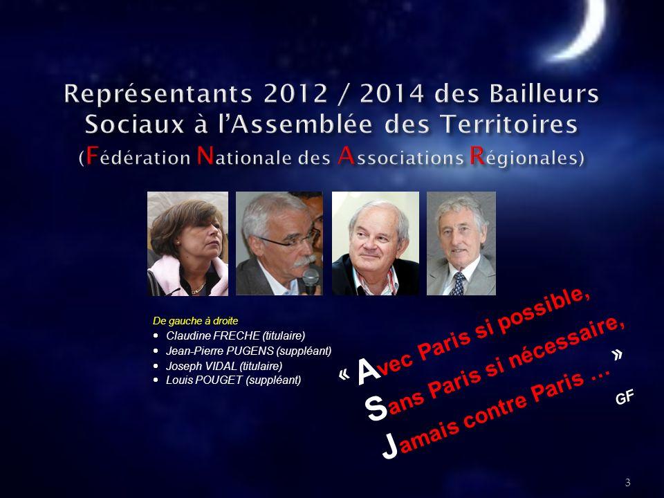 Représentants 2012 / 2014 des Bailleurs Sociaux à l'Assemblée des Territoires (Fédération Nationale des Associations Régionales)