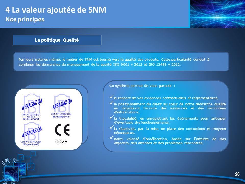 4 La valeur ajoutée de SNM