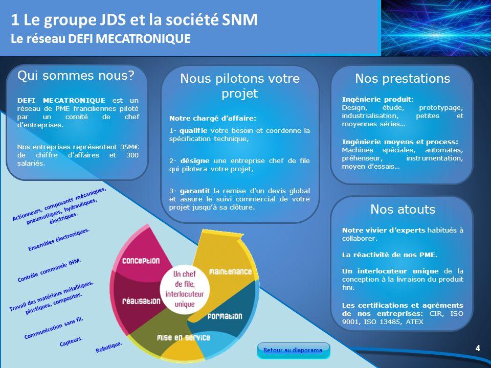 1 Le groupe JDS et la société SNM
