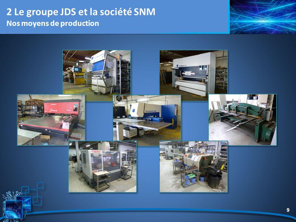 2 Le groupe JDS et la société SNM