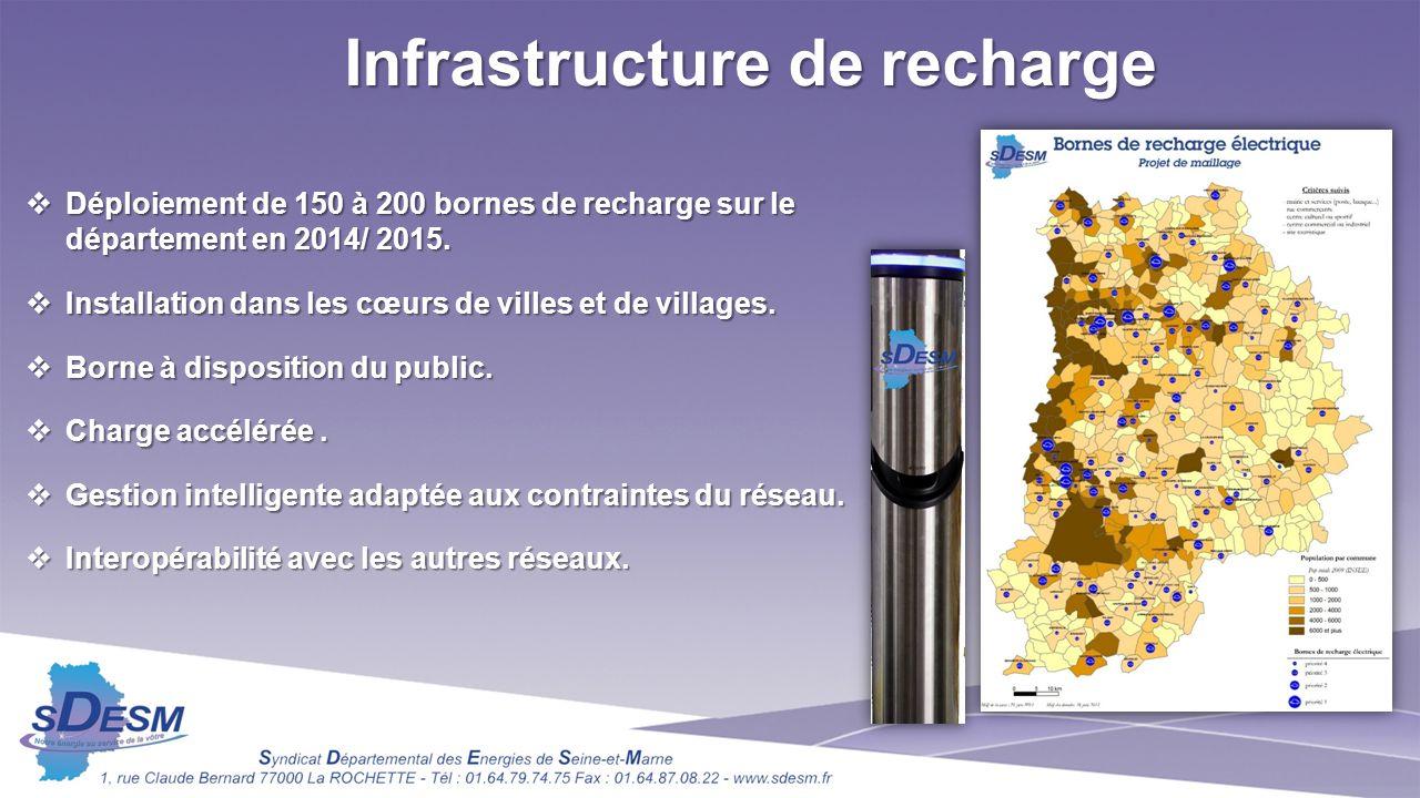 Infrastructure de recharge