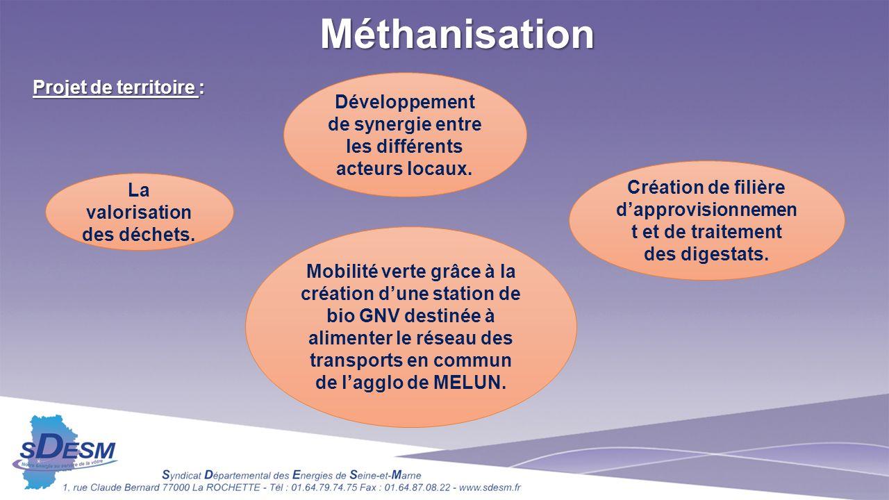 Méthanisation Projet de territoire :