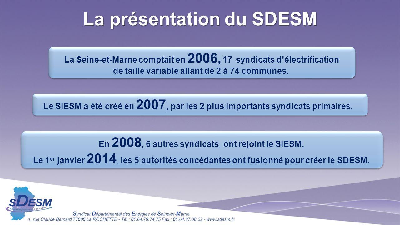 La présentation du SDESM
