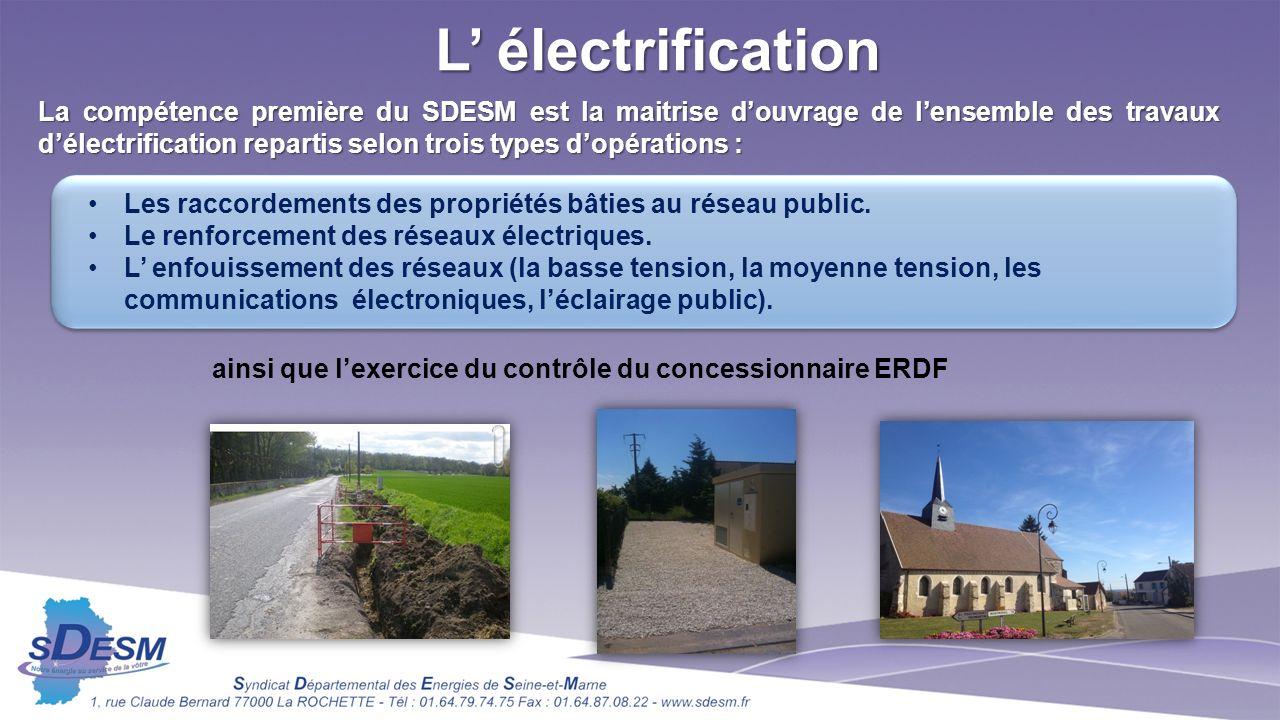 L' électrification