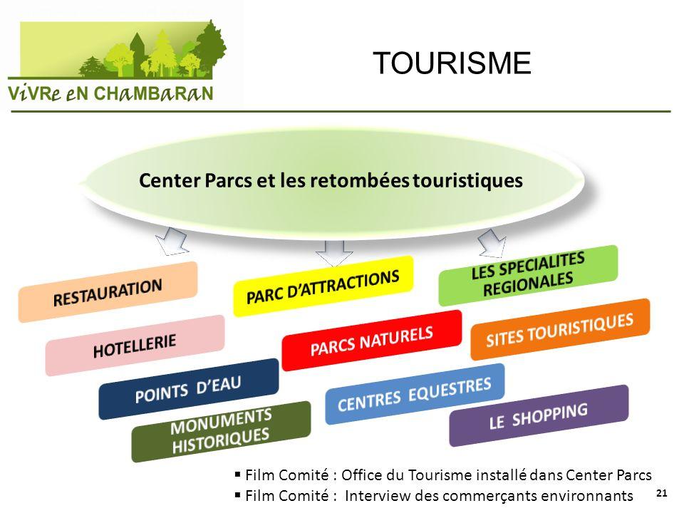 TOURISME Center Parcs et les retombées touristiques