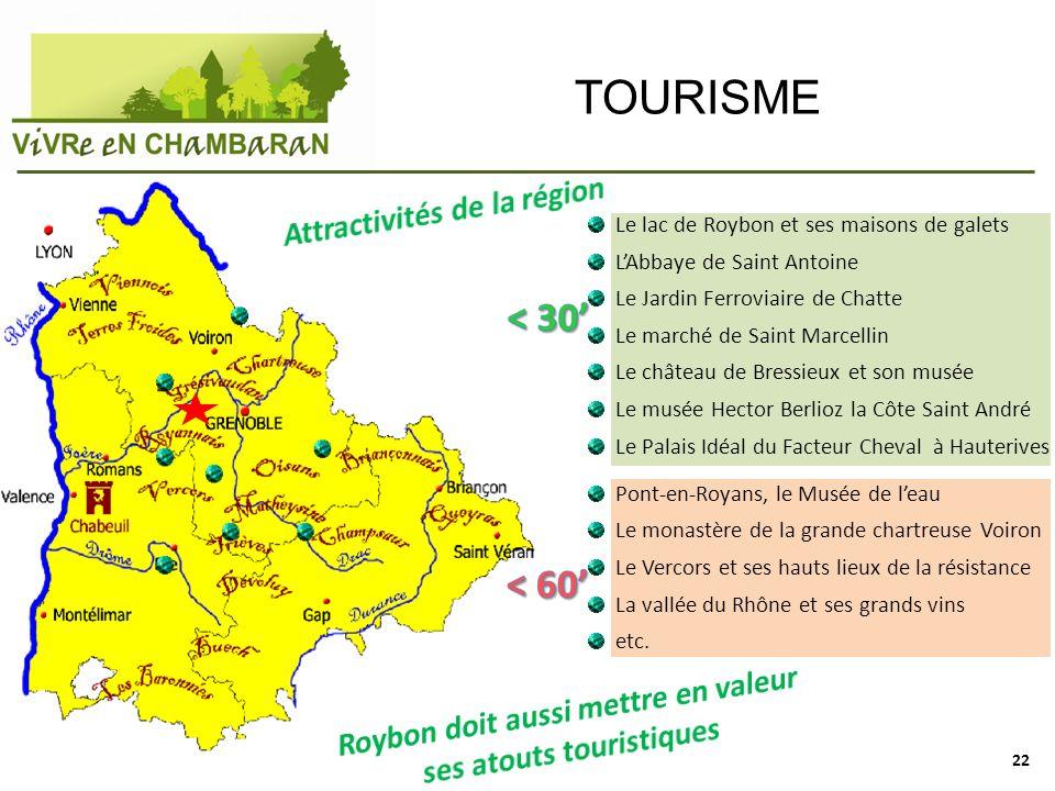 TOURISME < 30' < 60' Attractivités de la région