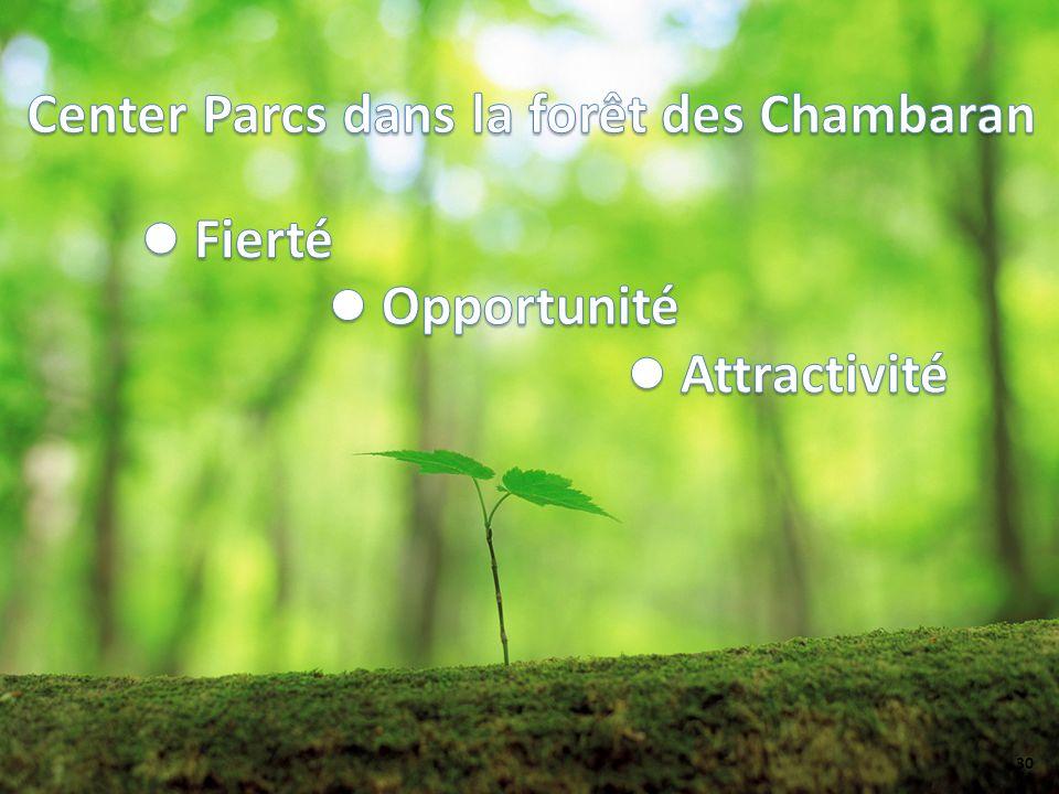 Center Parcs dans la forêt des Chambaran