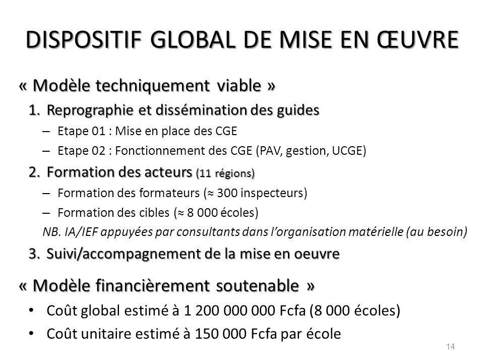 DISPOSITIF GLOBAL DE MISE EN ŒUVRE