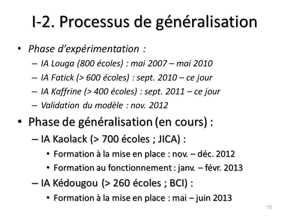 I-2. Processus de généralisation