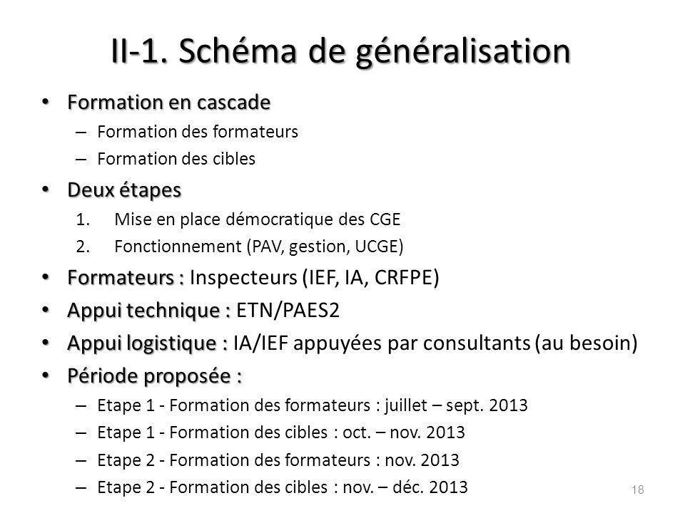 II-1. Schéma de généralisation
