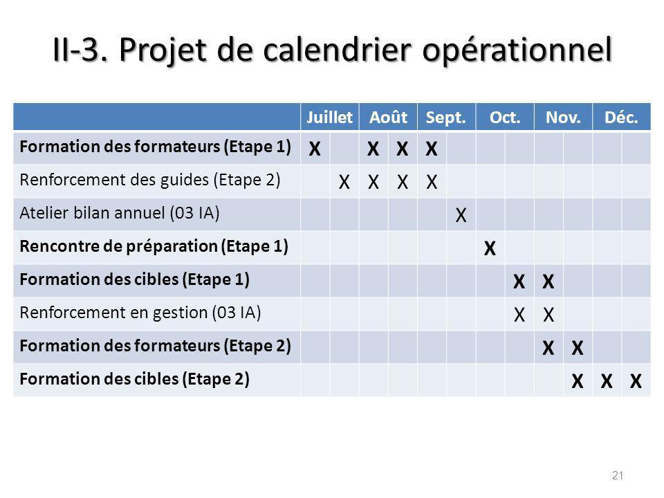 II-3. Projet de calendrier opérationnel